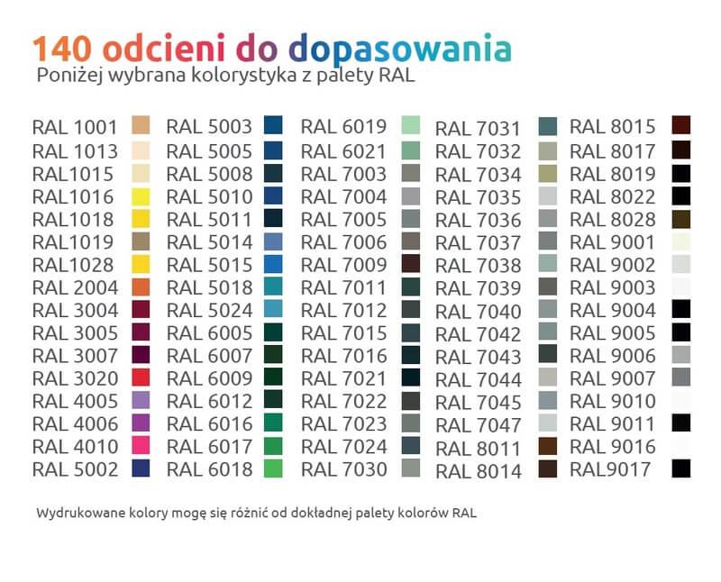 140 odcieni włazów PAMREX i REXESS 2 Saint-Gobain PAM