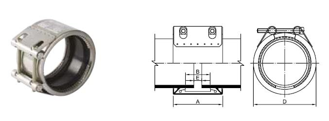 Kanalizacja wewnętrzna - SMU i EPAMS