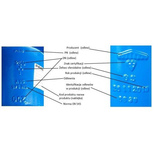 Przykładowe znakowanie kształtek