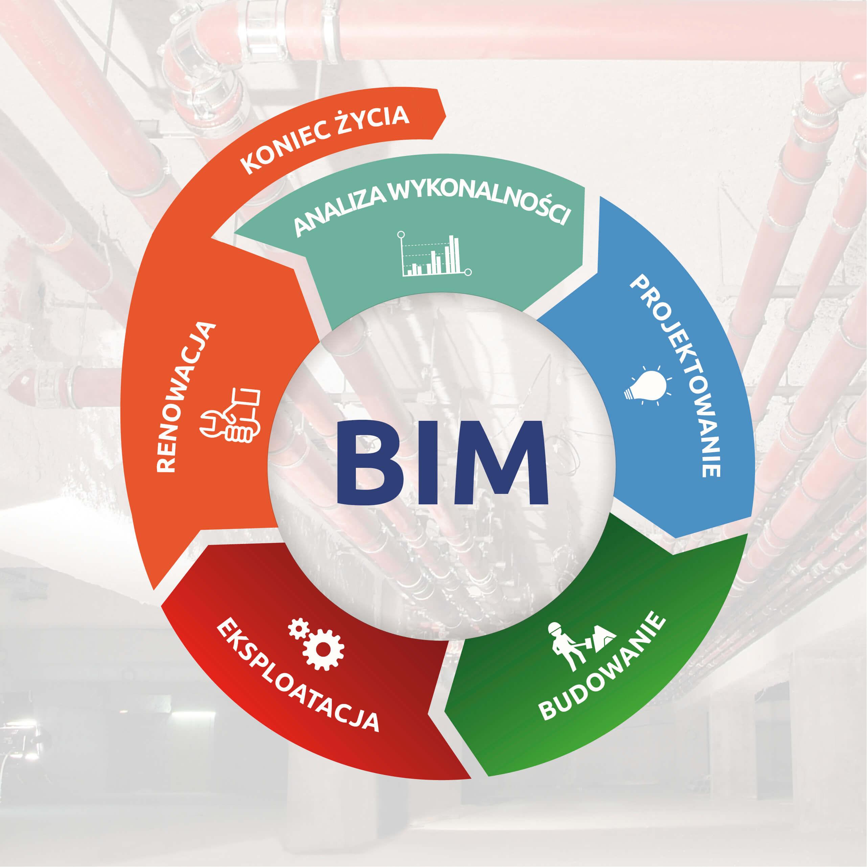 Systemy kanalizacji wewnętrznej SMU i EPAMS w technologii BIM Saint-Gobain PAM